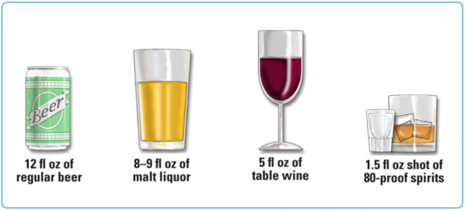 alcohol sizes