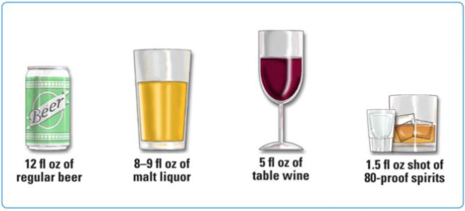 alcohol sizes